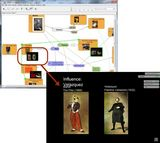 VUE Presentation Pathway